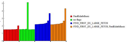 sync_chart